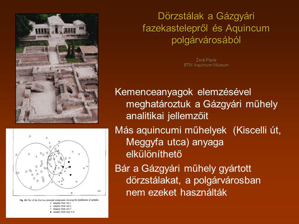Dörzstálak a Gázgyári fazekastelepről és Aquincum polgárvárosából Zsidi Paula BTM Aquincum Múzeum