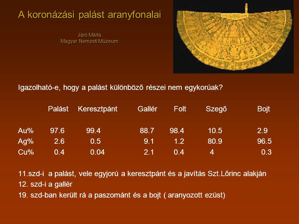 A koronázási palást aranyfonalai Járó Márta Magyar Nemzeti Múzeum