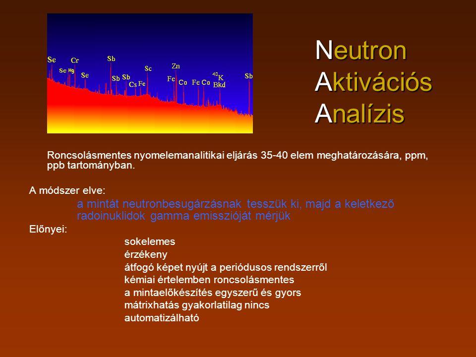 Neutron Aktivációs Analízis
