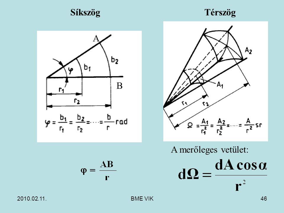 Síkszög Térszög A B A merőleges vetület: 2010.02.11. BME VIK