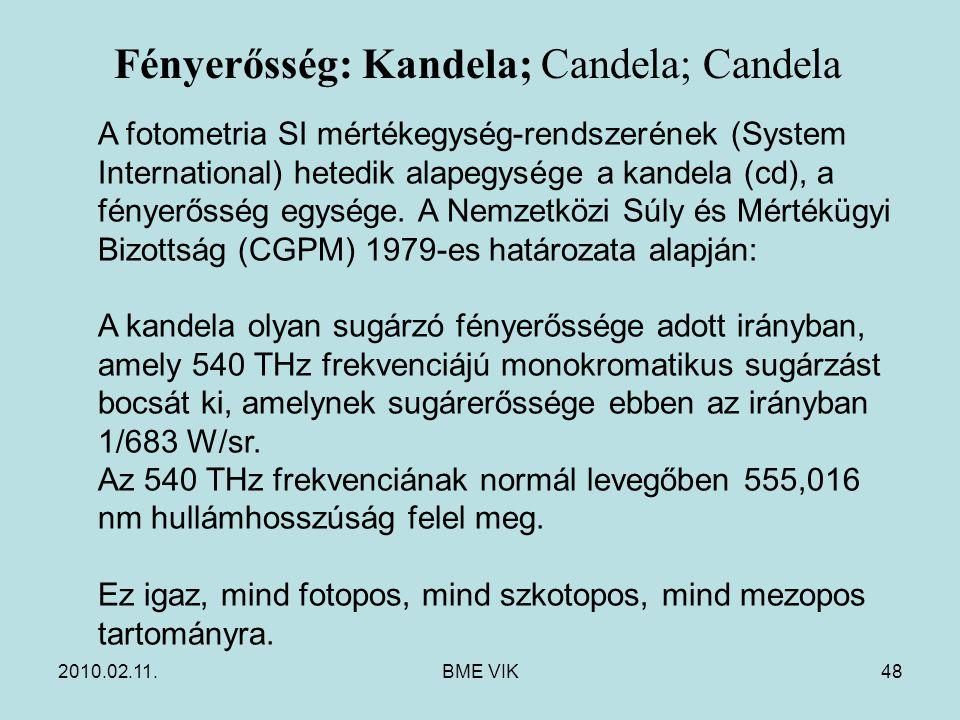 Fényerősség: Kandela; Candela; Candela