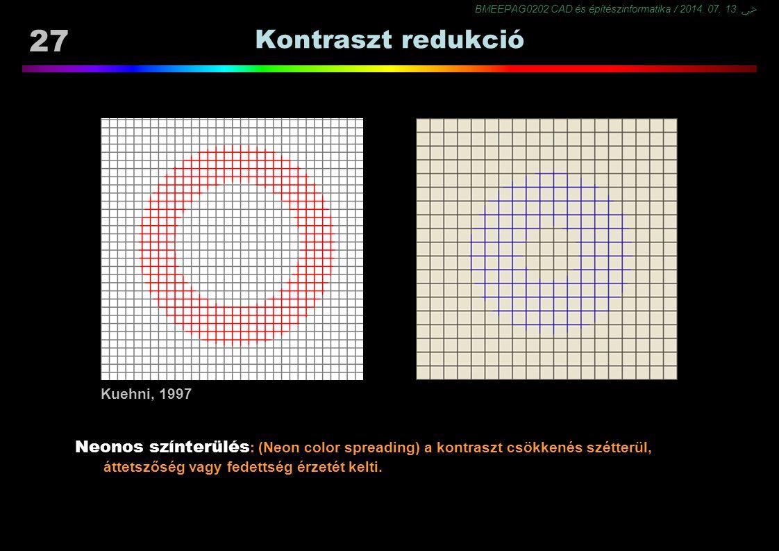 Kontraszt redukció Neon color spreading. Rolf Kuehni: http://www4.ncsu.edu/~rgkuehni/unpubAndPresentations.html.