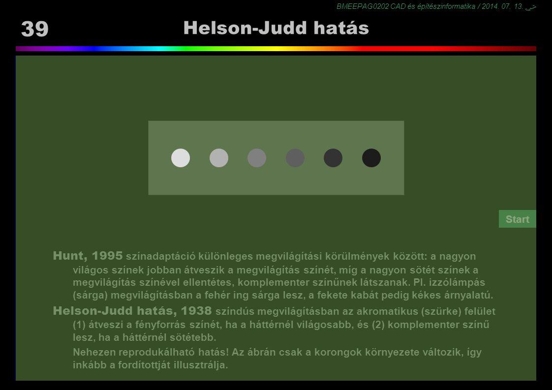 Helson-Judd hatás Start.