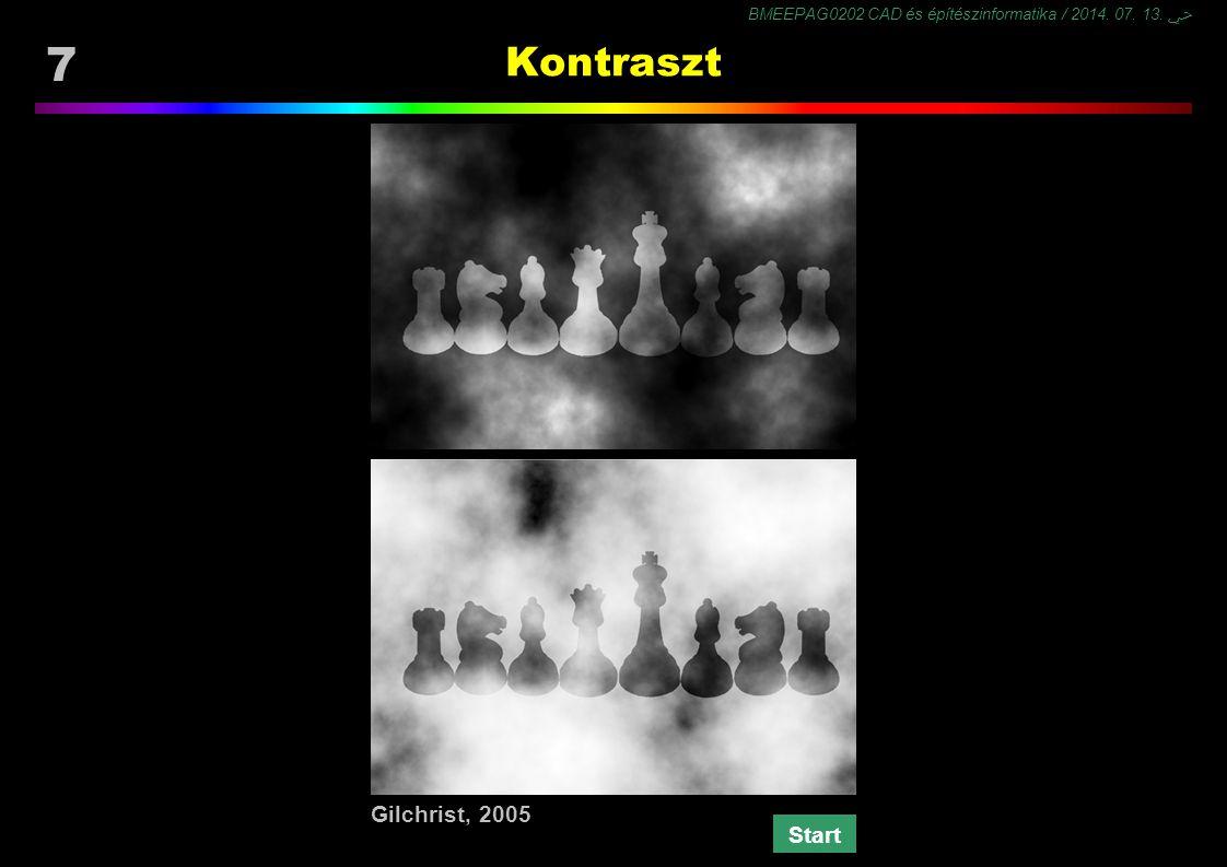 Kontraszt Gilchrist, 2005 Start 7