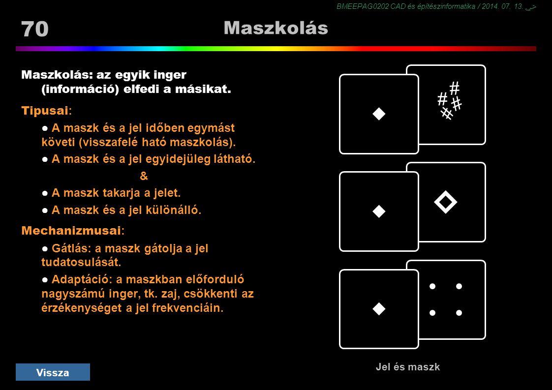 Maszkolás Maszkolás: az egyik inger (információ) elfedi a másikat. Tipusai: ● A maszk és a jel időben egymást követi (visszafelé ható maszkolás).