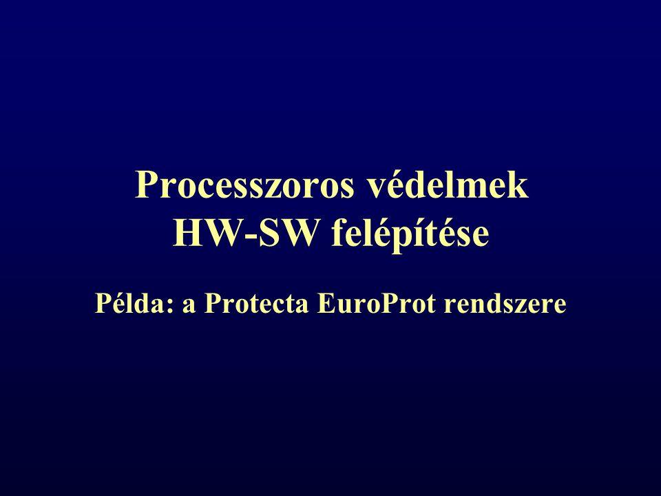 Processzoros védelmek HW-SW felépítése