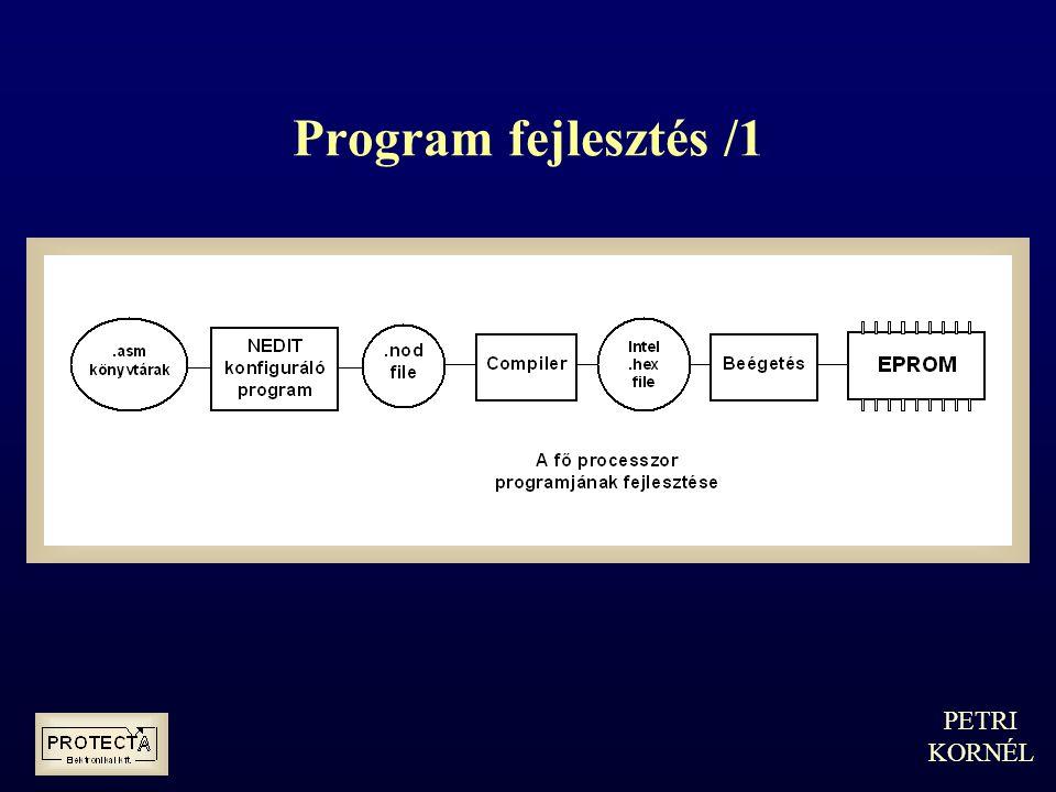 Program fejlesztés /1 PETRI KORNÉL