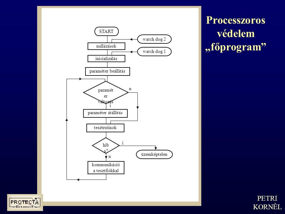 """Processzoros védelem """"főprogram"""