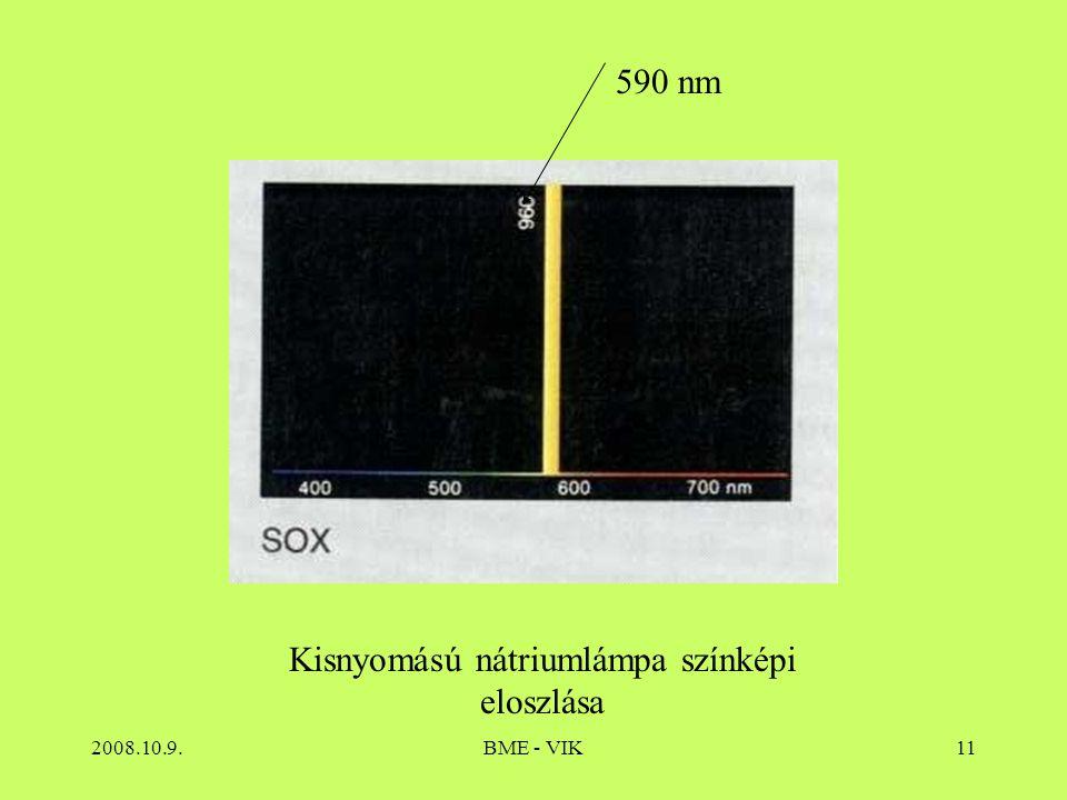Kisnyomású nátriumlámpa színképi eloszlása
