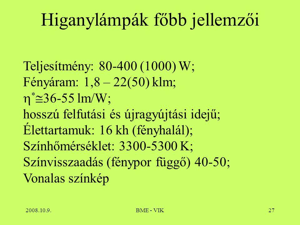 Higanylámpák főbb jellemzői