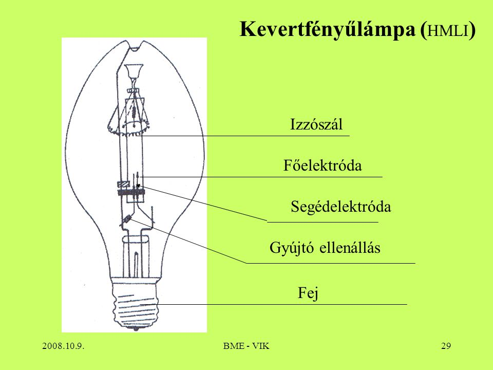Kevertfényűlámpa (HMLI)