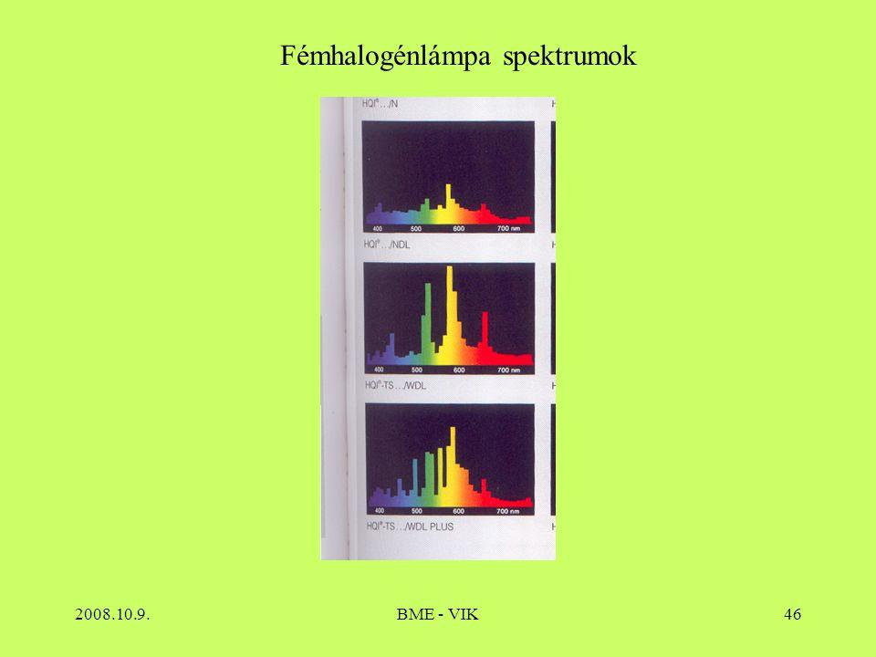 Fémhalogénlámpa spektrumok