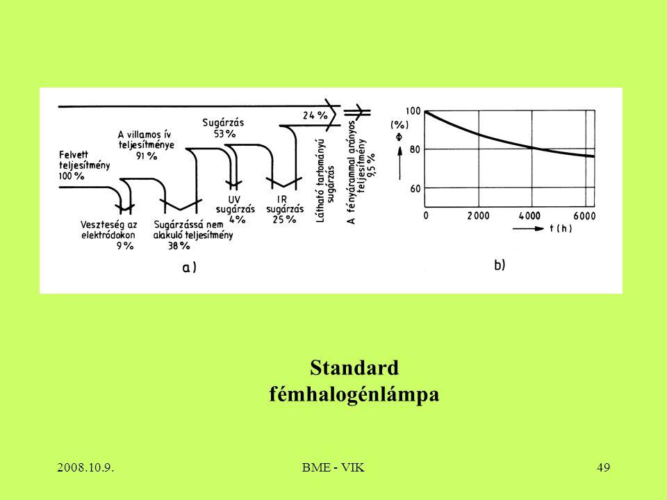 Standard fémhalogénlámpa