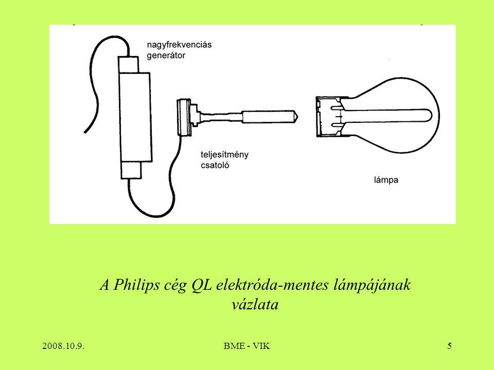 A Philips cég QL elektróda-mentes lámpájának vázlata