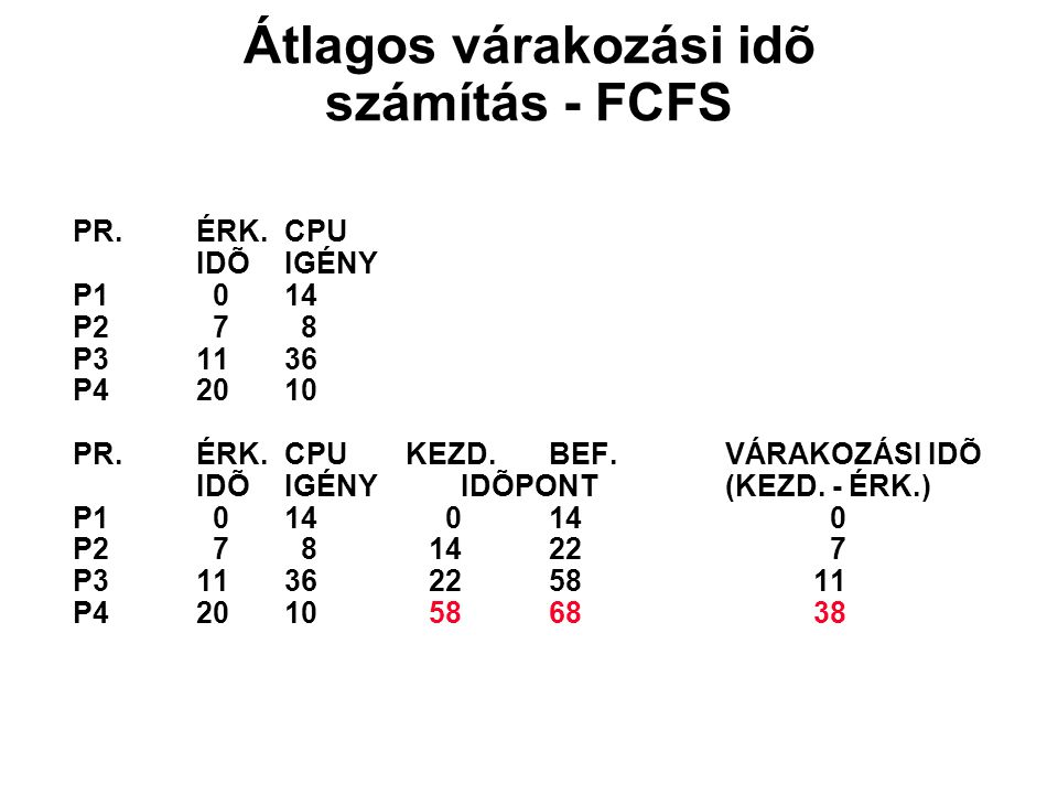Átlagos várakozási idõ számítás - FCFS