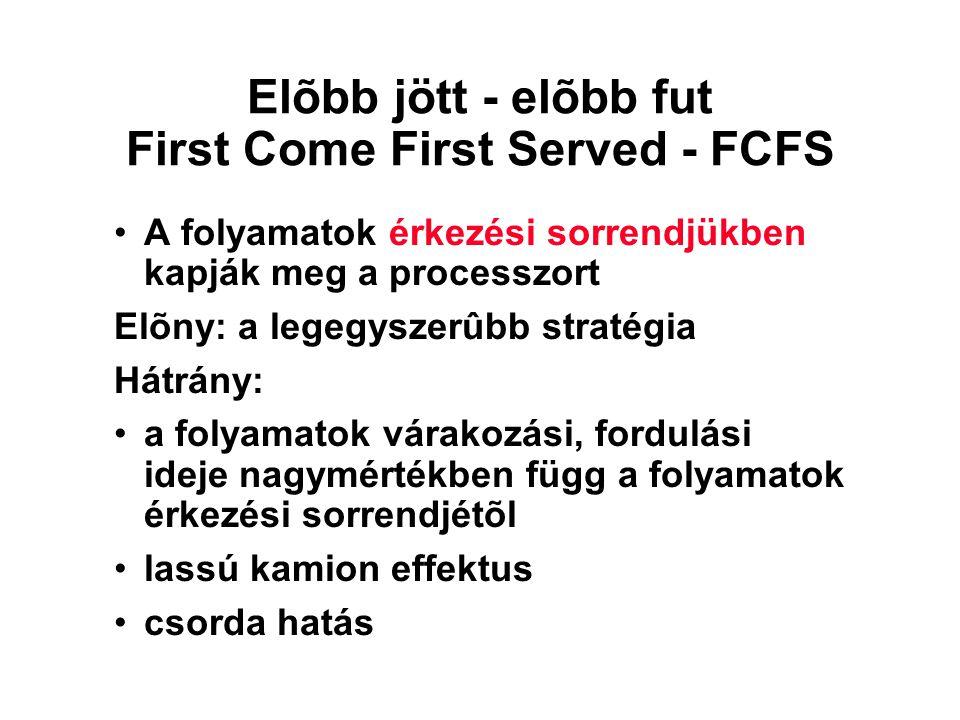 Elõbb jött - elõbb fut First Come First Served - FCFS