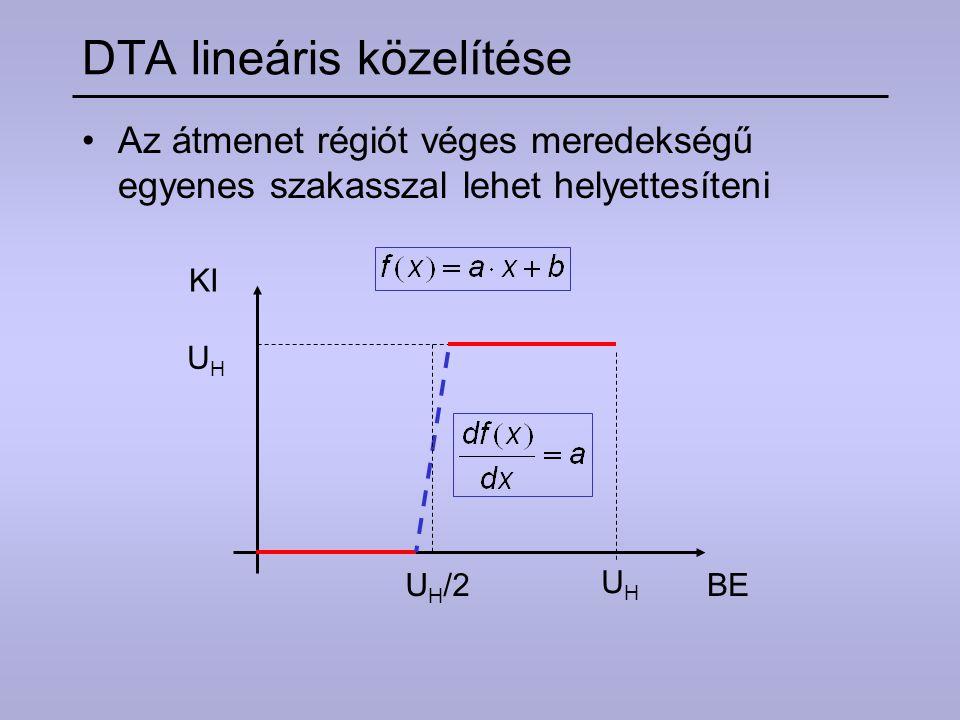 DTA lineáris közelítése
