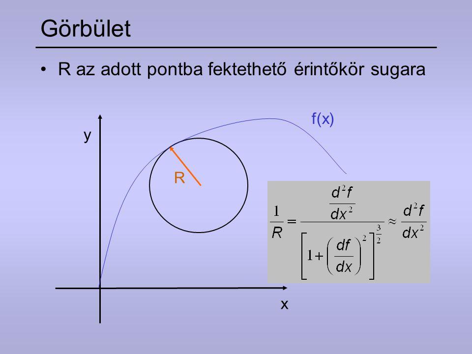 Görbület R az adott pontba fektethető érintőkör sugara f(x) R x y