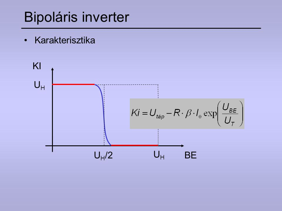 Bipoláris inverter Karakterisztika KI BE UH/2 UH