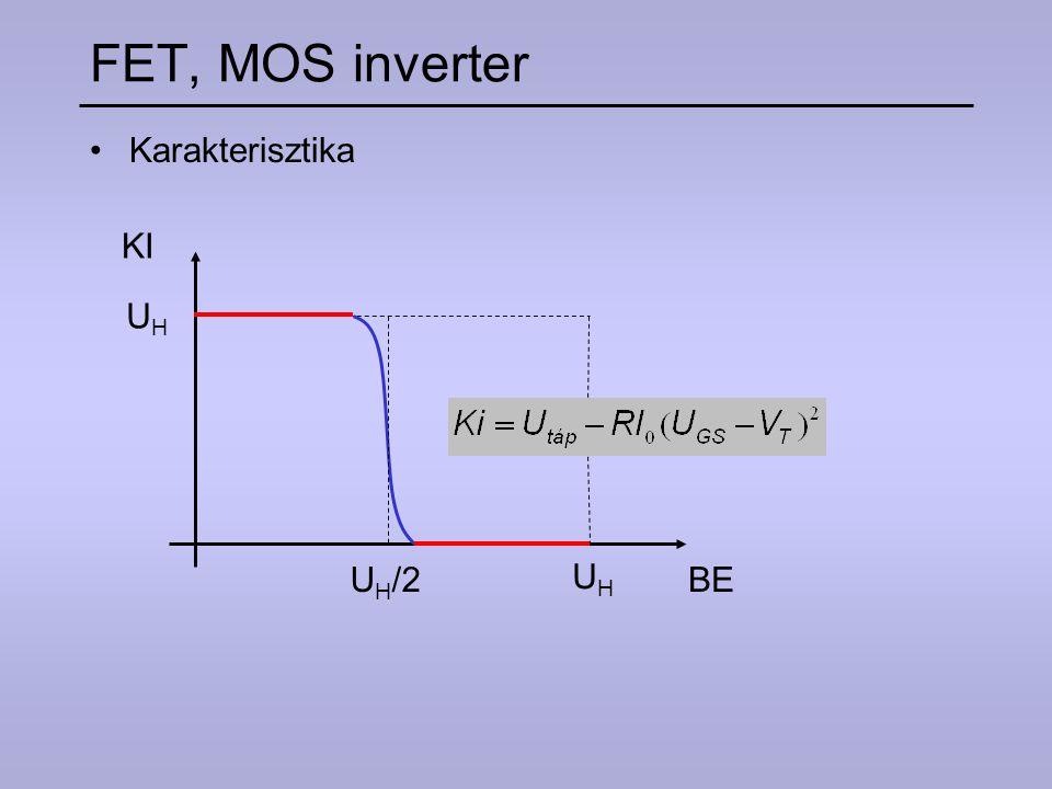 FET, MOS inverter Karakterisztika KI BE UH/2 UH