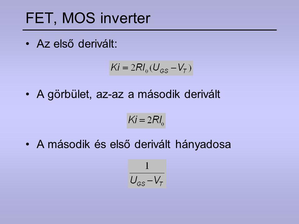 FET, MOS inverter Az első derivált: