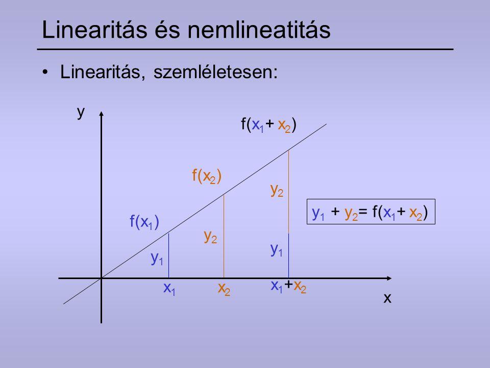 Linearitás és nemlineatitás