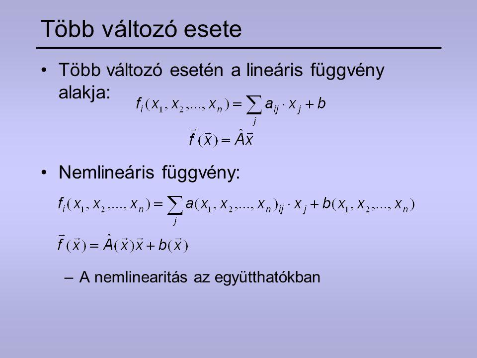 Több változó esete Több változó esetén a lineáris függvény alakja: