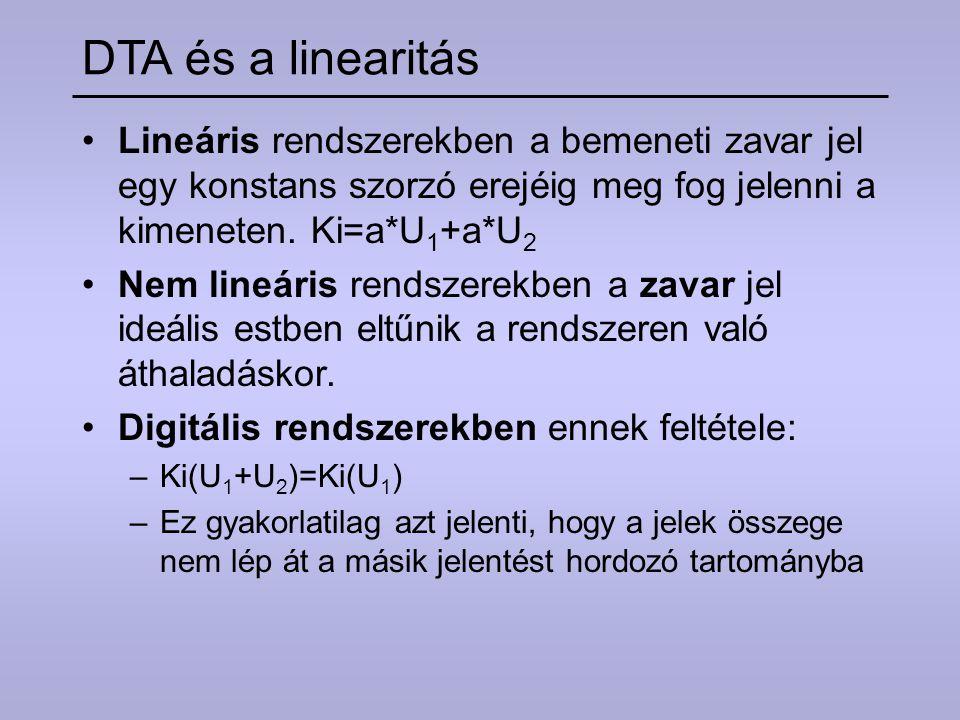 DTA és a linearitás Lineáris rendszerekben a bemeneti zavar jel egy konstans szorzó erejéig meg fog jelenni a kimeneten. Ki=a*U1+a*U2.