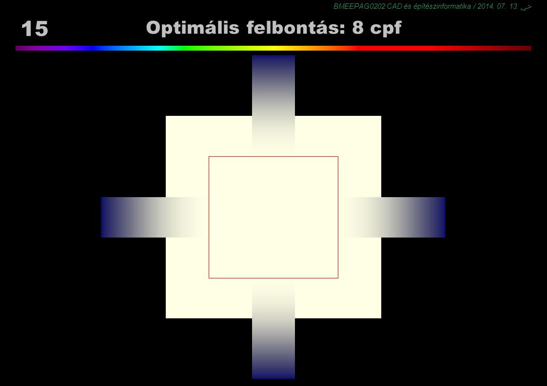 Optimális felbontás: 8 cpf