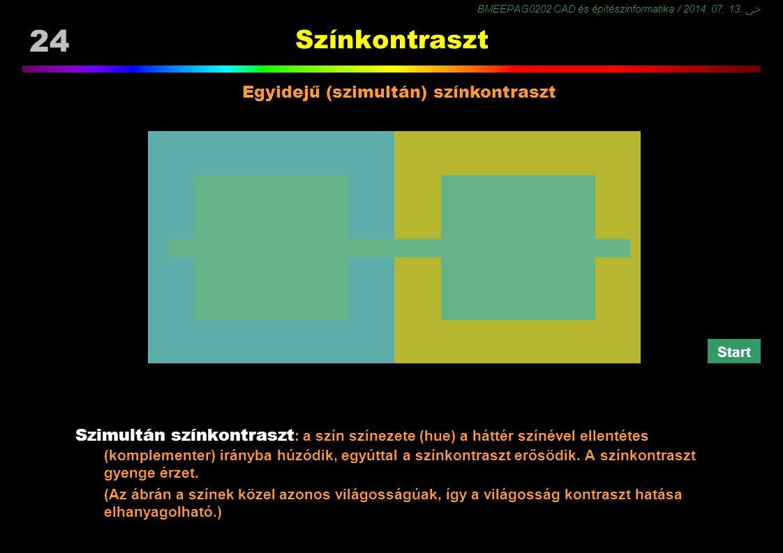 Egyidejű (szimultán) színkontraszt