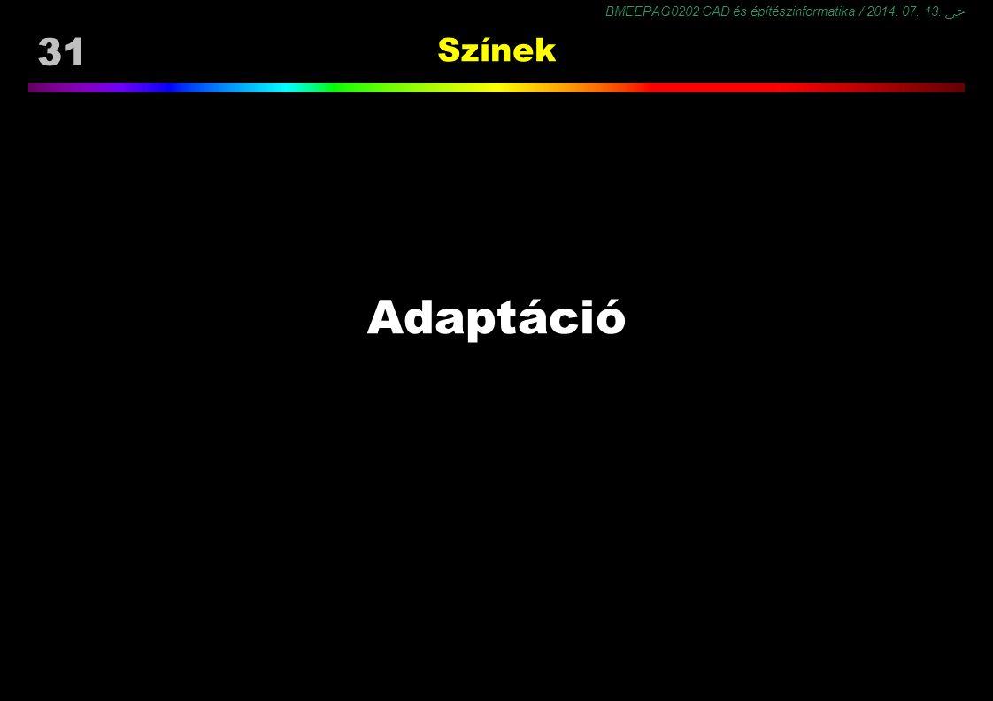 Adaptáció Színek Világ: lényegtelen és lényeges információk halmaza