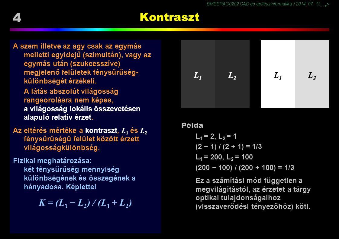 Kontraszt K = (L1 − L2) / (L1 + L2) L1 L2 L1 L2