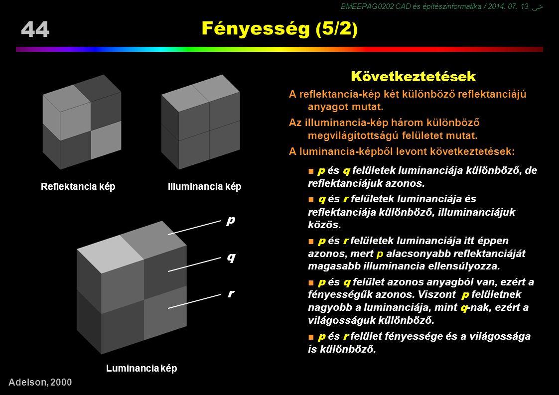 Fényesség (5/2) Következtetések p q r