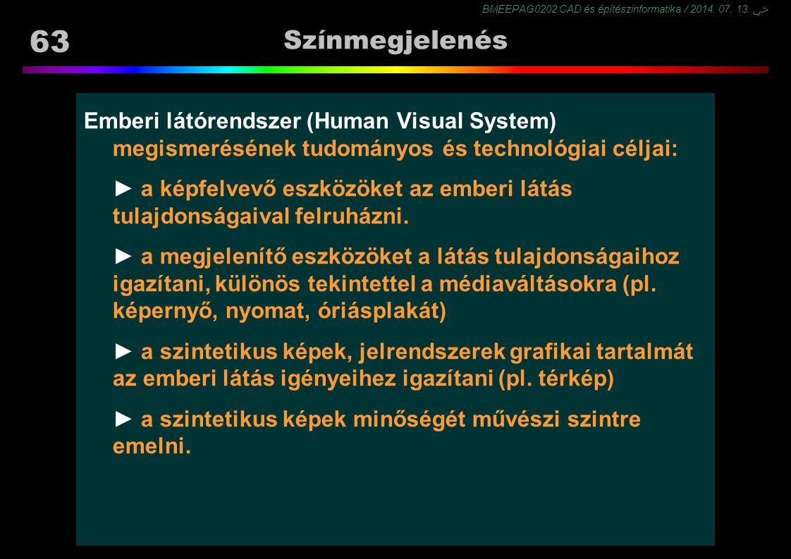 Színmegjelenés Emberi látórendszer (Human Visual System) megismerésének tudományos és technológiai céljai: