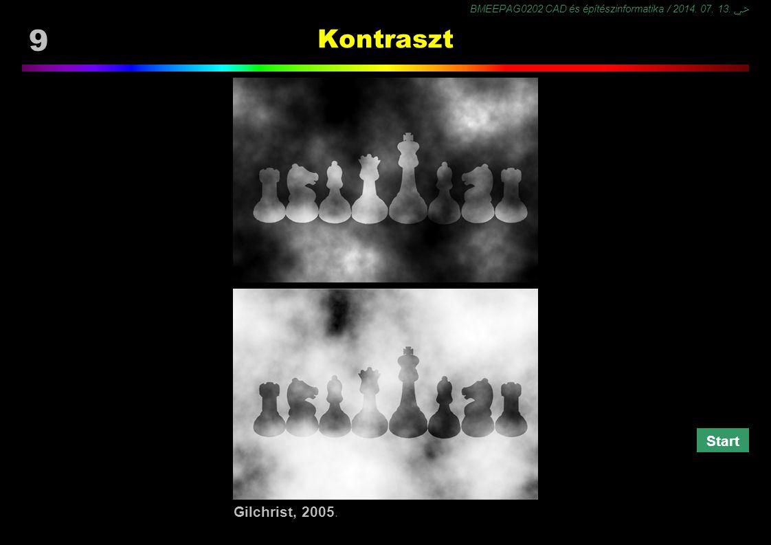 Kontraszt Start Gilchrist, 2005.