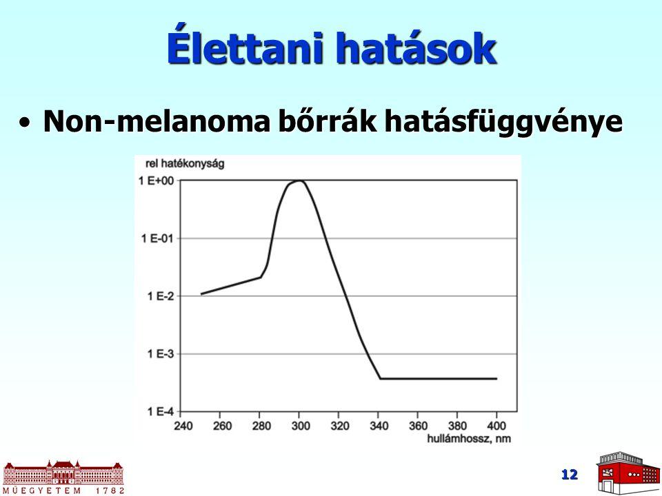 Élettani hatások Non-melanoma bőrrák hatásfüggvénye