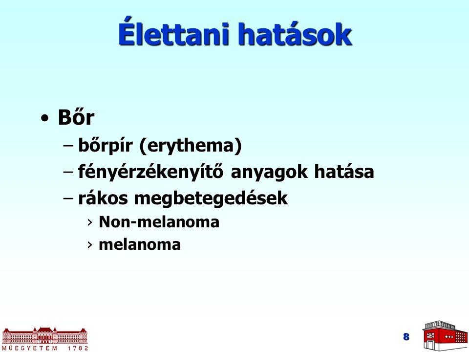 Élettani hatások Bőr bőrpír (erythema) fényérzékenyítő anyagok hatása