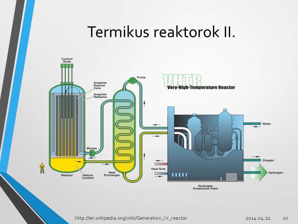 Termikus reaktorok II. http://en.wikipedia.org/wiki/Generation_IV_reactor 2014.04.22.