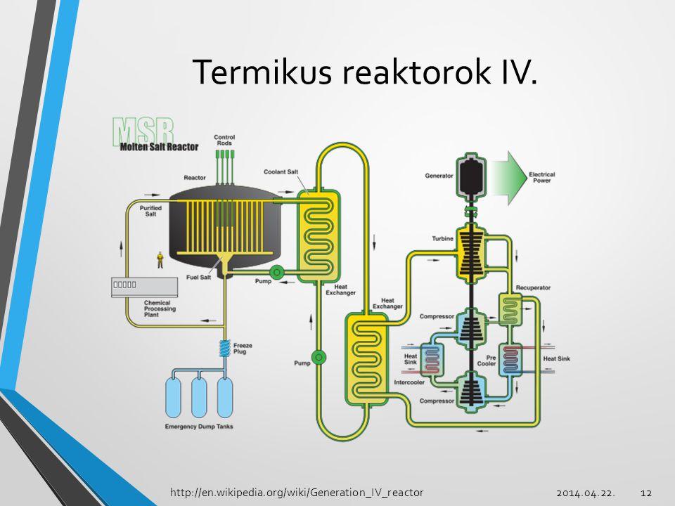 Termikus reaktorok IV. http://en.wikipedia.org/wiki/Generation_IV_reactor 2014.04.22.