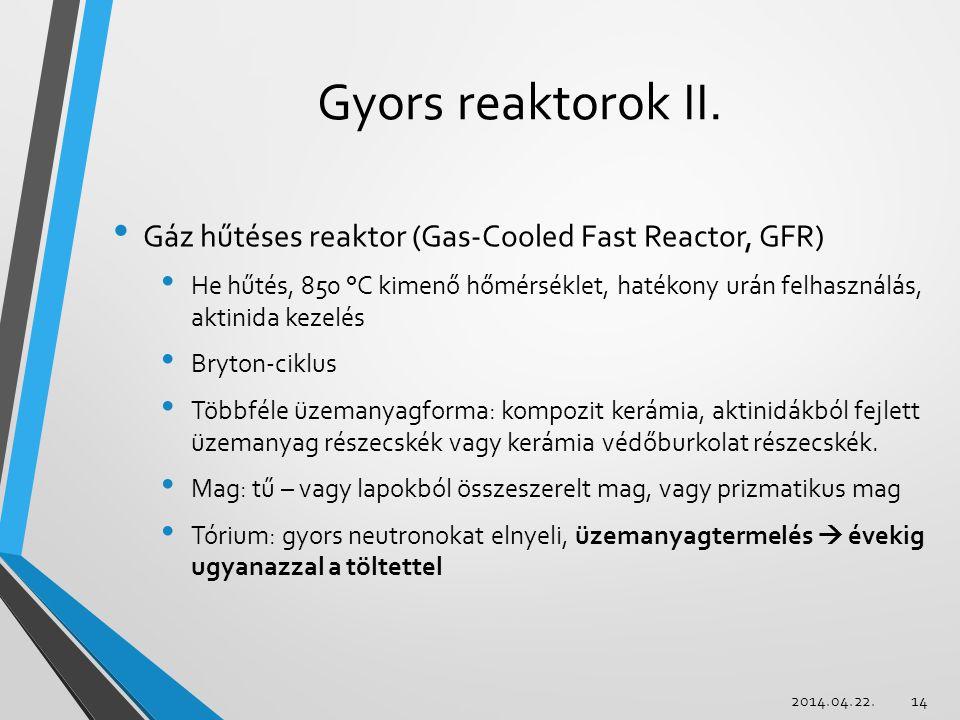 Gyors reaktorok II. Gáz hűtéses reaktor (Gas-Cooled Fast Reactor, GFR)