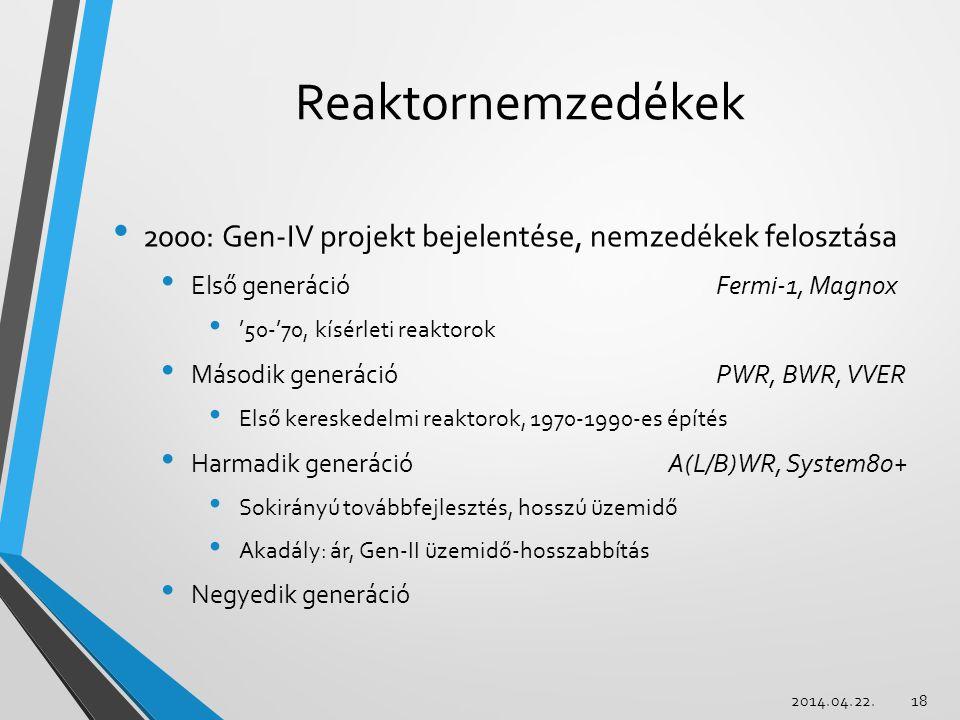 Reaktornemzedékek 2000: Gen-IV projekt bejelentése, nemzedékek felosztása. Első generáció Fermi-1, Magnox.