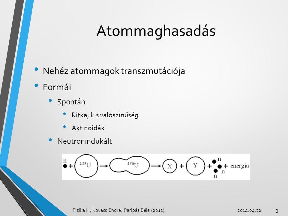 Atommaghasadás Nehéz atommagok transzmutációja Formái Spontán