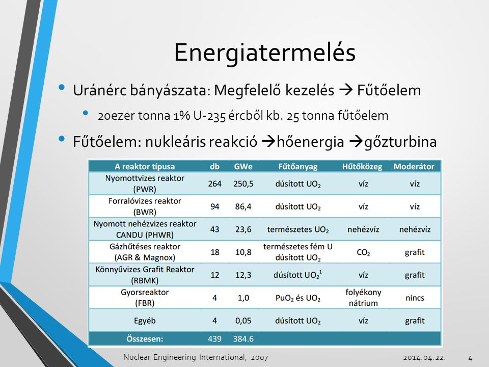 Energiatermelés Uránérc bányászata: Megfelelő kezelés  Fűtőelem