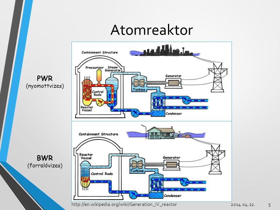 Atomreaktor PWR (nyomottvizes) BWR (forralóvizes)