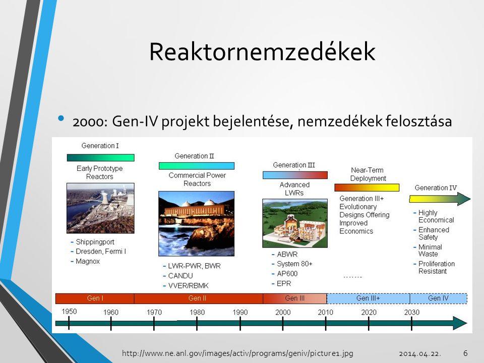 Reaktornemzedékek 2000: Gen-IV projekt bejelentése, nemzedékek felosztása. http://www.ne.anl.gov/images/activ/programs/geniv/picture1.jpg.