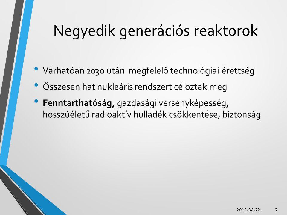 Negyedik generációs reaktorok