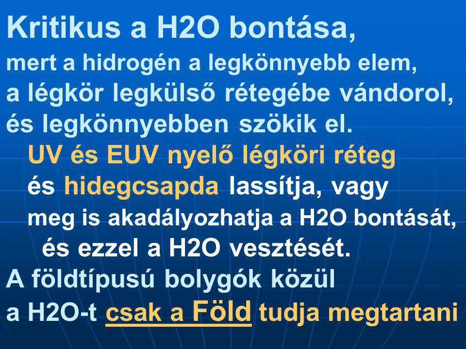 Kritikus a H2O bontása, mert a hidrogén a legkönnyebb elem, a légkör legkülső rétegébe vándorol, és legkönnyebben szökik el.
