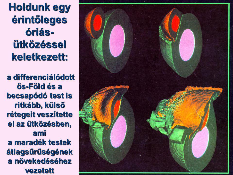 Holdunk egy érintőleges óriás-ütközéssel keletkezett: a differenciálódott ős-Föld és a becsapódó test is ritkább, külső rétegeit veszítette el az ütközésben, ami a maradék testek átlagsűrűségének a növekedéséhez vezetett