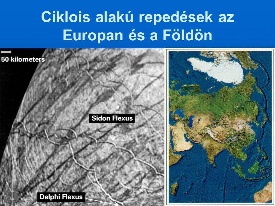 Ciklois alakú repedések az Europan és a Földön