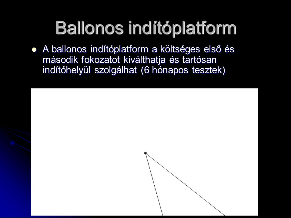 Ballonos indítóplatform